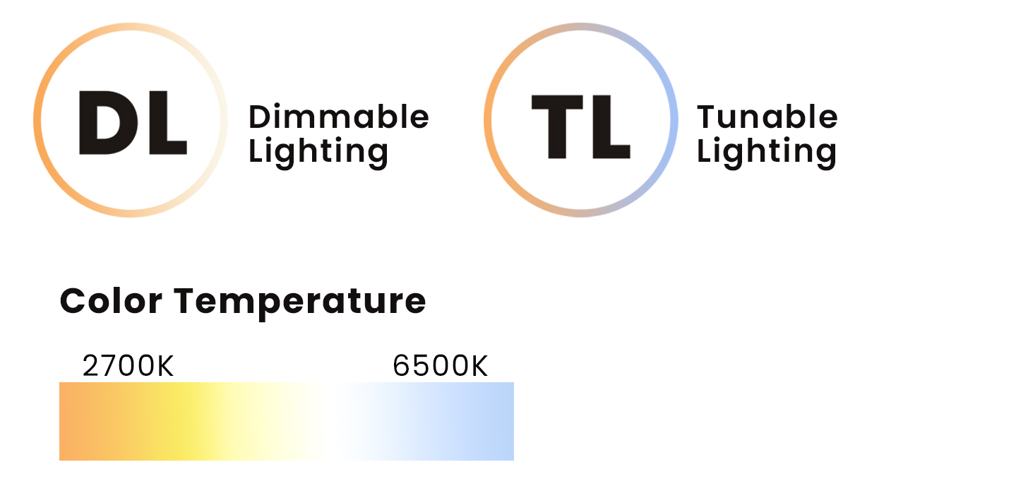 Icons and color temperature2-1